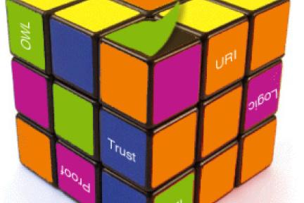 微博好友推荐的几个难点问题和商业价值分析