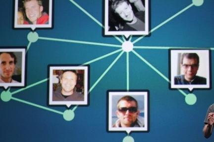 大胆、可怕又迷人的Graph Search:Facebook发现引擎的内幕(三)