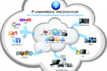 开源云同步服务公司Funambol获300万美元投资