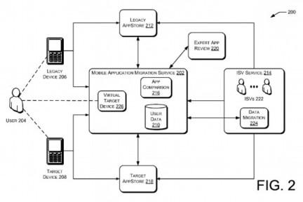 微软新专利发力手机App:允许将其它平台App转换为Windows Phone的App