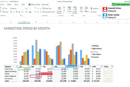 微软Office Web Apps终于像Google Docs一样实现了实时协同编辑功能