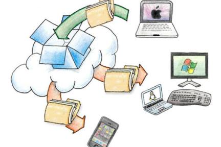 三个月内收购四家创业公司,Dropbox开始向云端应用平台狂奔