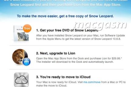 苹果向MobileMe用户免费赠送雪豹系统DVD,鼓励用户升级并使用iCloud