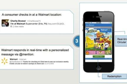 签到服务与数字化的超市海报结合,助力商家刺激销量