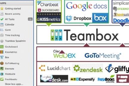 另辟蹊径进军云存储,Teambox将Dropbox、Box、Evernote以及Google Docs整合到一个平台