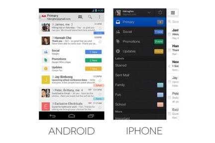 Gmail 最新iOS版本支持自动分类呈现功能、通知降噪及与Chrome、YouTube等应用的深度链接