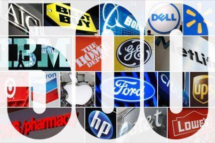 《财富》美国500强排行榜:科技行业最赚钱,金融、能源和零售企业入榜数量最多