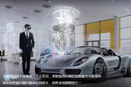 坐在家里就能把车买了,车势科技打造汽车VR销售解决方案