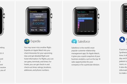 除了果粉,苹果还想把Apple Watch卖给谁?
