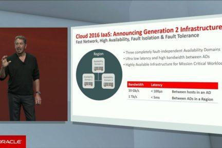 甲骨文推出新一代云计算基础设施,挑战亚马逊 AWS