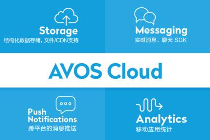 """""""后端代码什么的最讨厌了"""",AVOS Cloud让你不写后端代码也能做移动应用"""