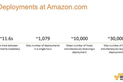 Amazon为何能做到持续交付