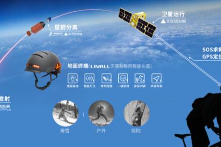 智能头盔+天基物联网,「LIVALL」、「天仪研究院」、「灵动飞天」三家联合探索商业航天TO C应用新模式