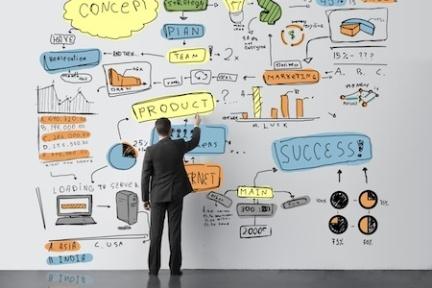 你的公司规模越来越大了,指标真的也越来越好了吗?