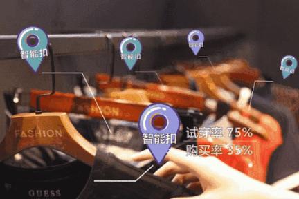 AI赋能时尚零售业,美国时装品牌「Ruti」获600万美元A轮融资