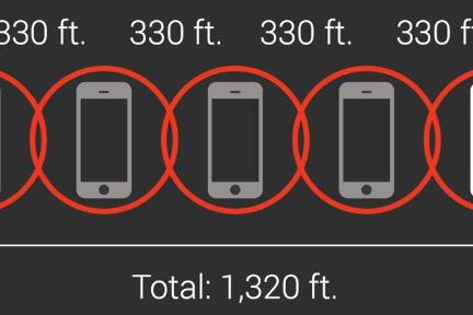 没wifi没网也能用App,10分钟干洗机来了……硅谷初创公司在做啥?