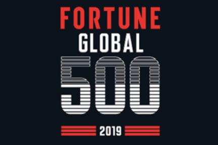 五家房企上榜2019年《财富》世界500强,排名大幅上升