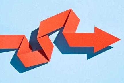 在进行变革前,企业必须回答这五个问题