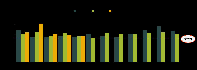 难熬的汽车经销商:5月库存预警指数54.2%,去年一半都在亏损