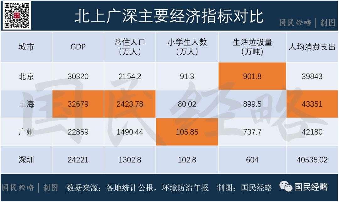 广州真实人口_全球光纤光缆需求及FTTx发展现状分析