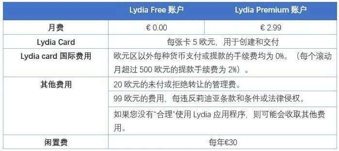 Lydia:便捷高效的聚合支付管理平台 (/) 金融 第5张