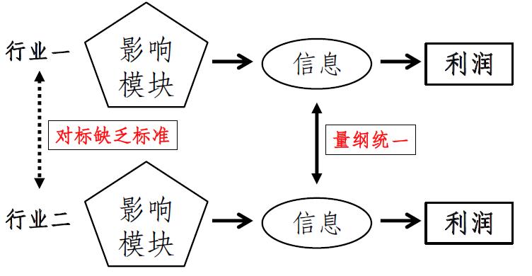 用模型测算6大行数字化转型的压力有多大? (/) 金融 第2张