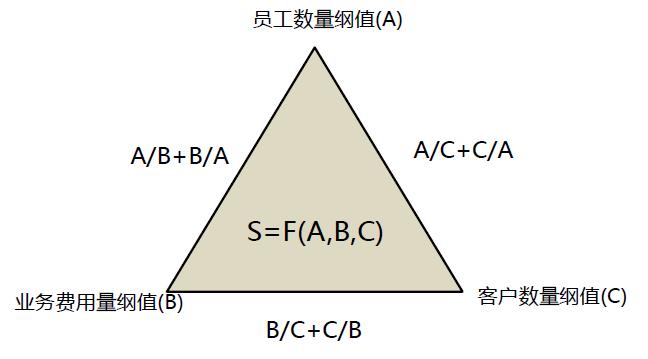 用模型测算6大行数字化转型的压力有多大? (/) 金融 第11张