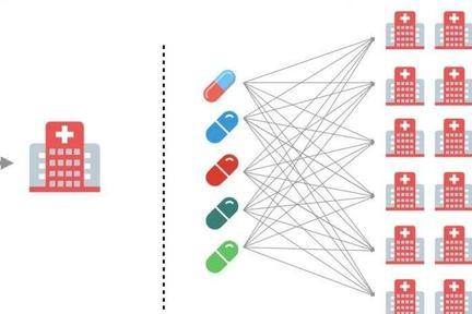 网络效应:可能是最好的SaaS商业模式之一