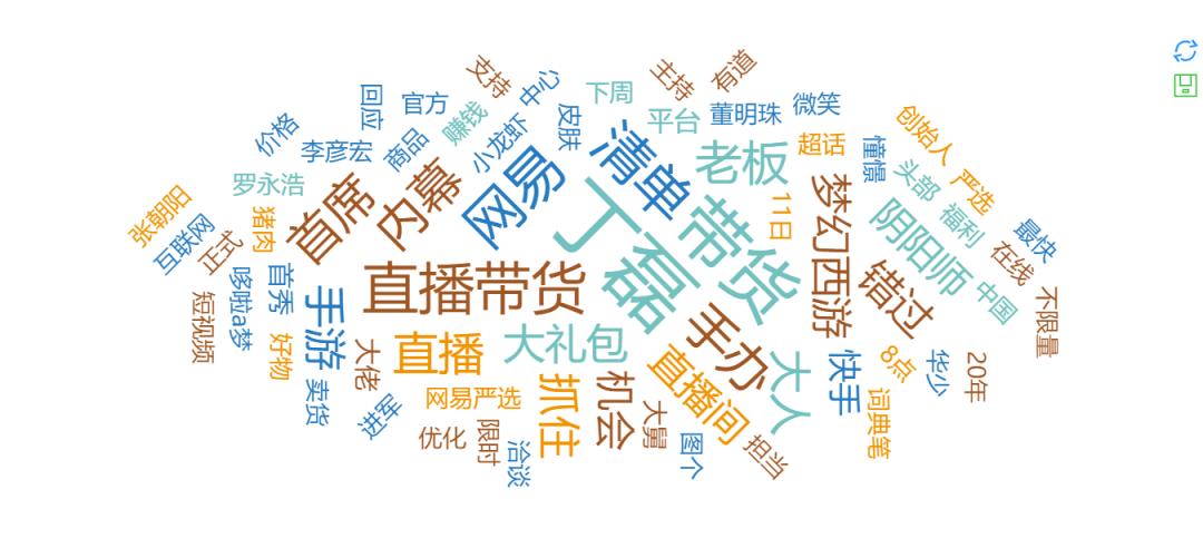 """40件商品数据告诉你,丁磊如何在快手""""卖""""严选 (https://ixgm.com/) 生活 第11张"""