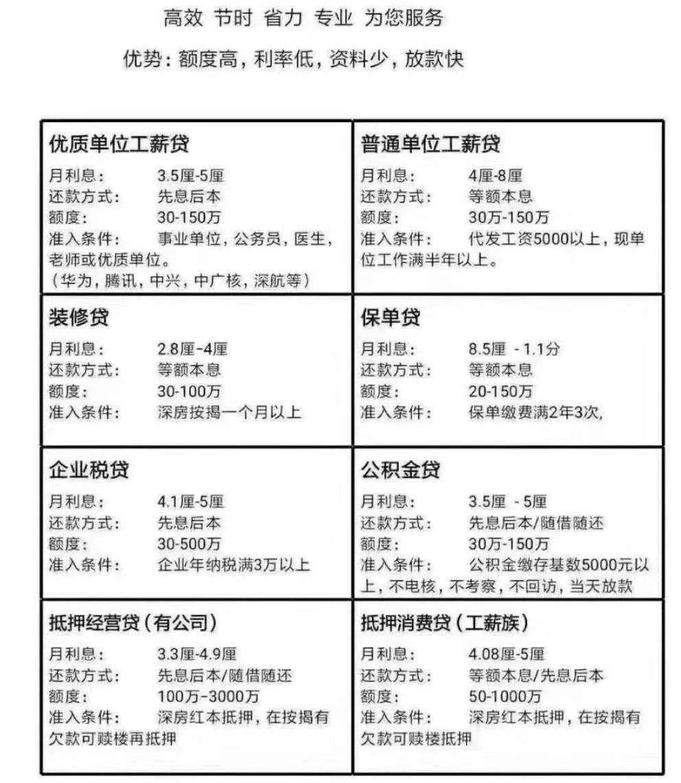 """一条完整的深圳买房套路""""忽悠链""""是如何形成的? (/) 房产 第10张"""