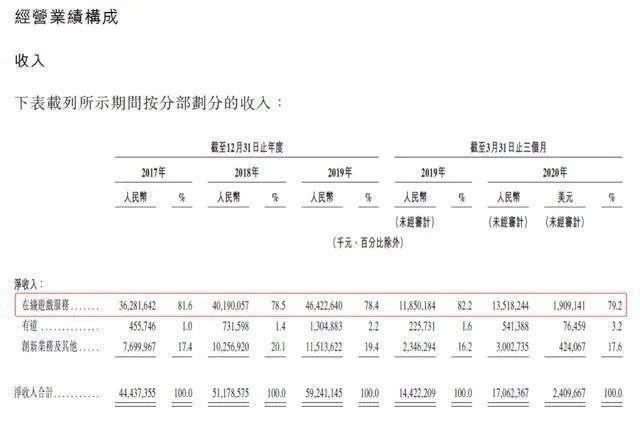 """40件商品数据告诉你,丁磊如何在快手""""卖""""严选 (https://ixgm.com/) 生活 第10张"""