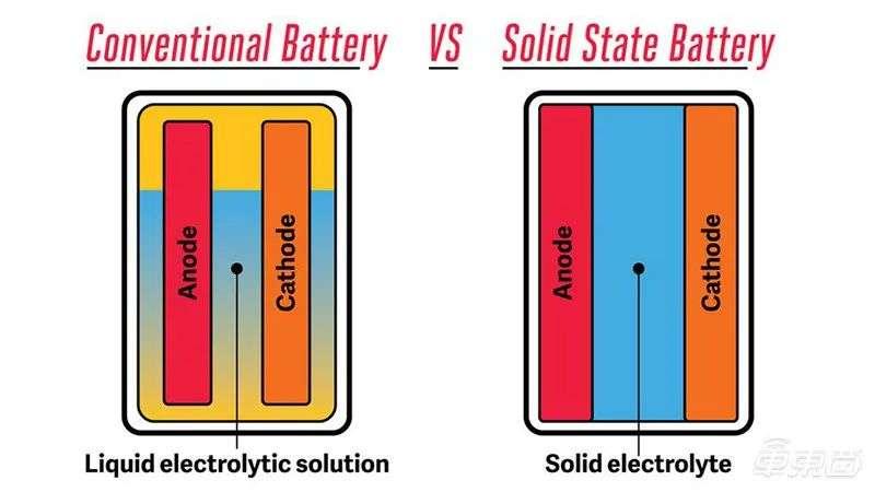 大众14亿投资电池创企,30天已砸下100亿