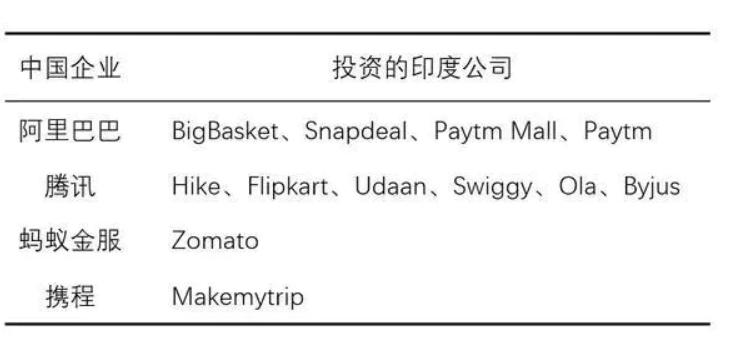 那些在印度的中国互联网公司们