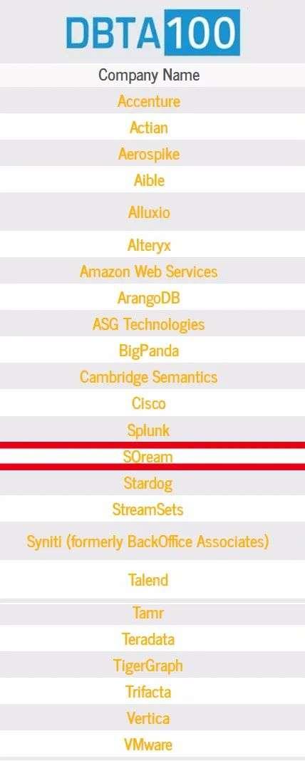 020最重要的100家数据公司:AWS、谷歌云、SQream位列其中