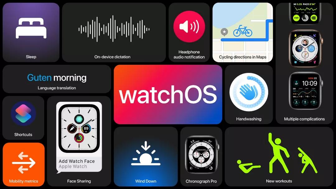 苹果进入下一个十年:抛弃英特尔,WWDC官宣将Mac迁移至自研芯片,首批年底上市