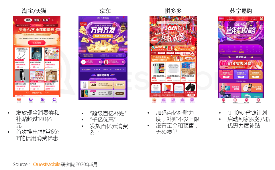 线上零售新模式持续演化,电商+网红直播+卫视=?