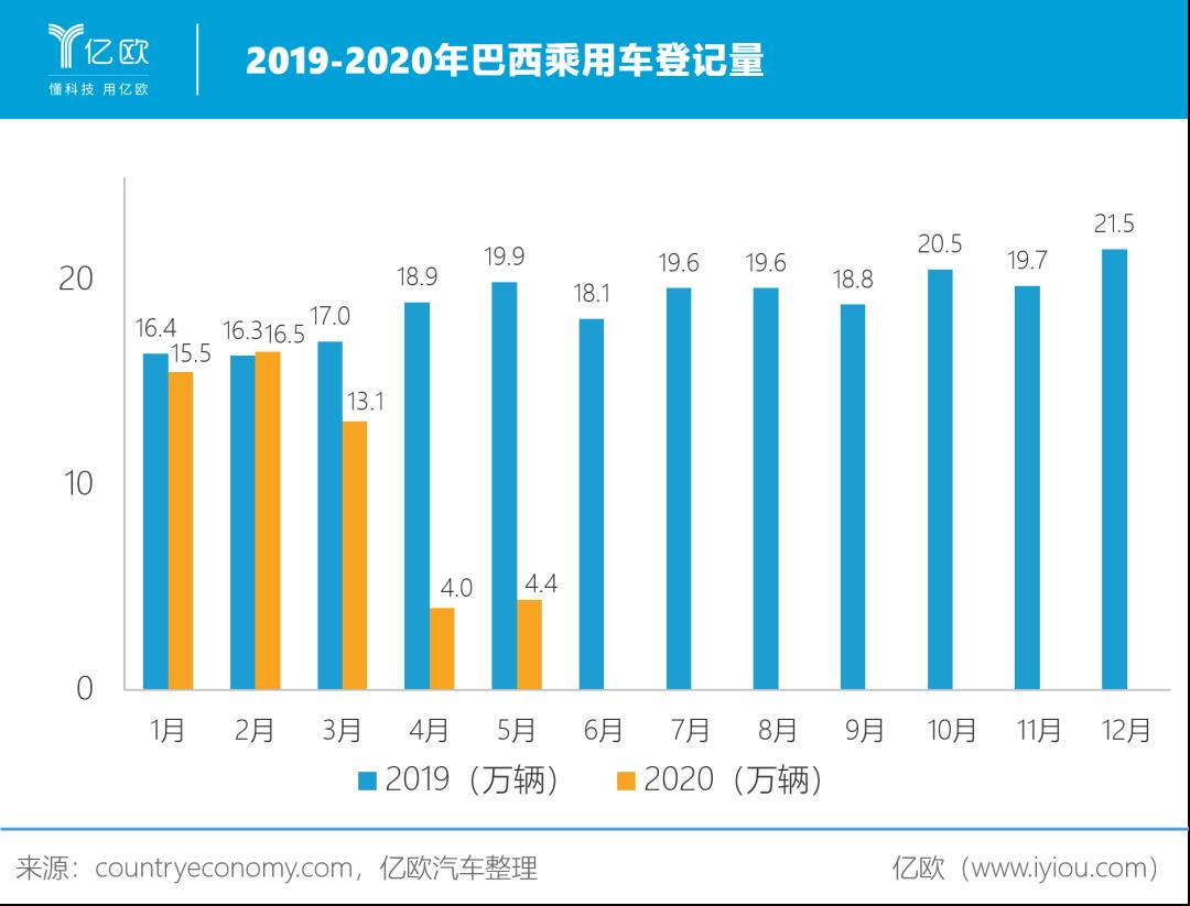 全球汽车业,紧抱中国大腿