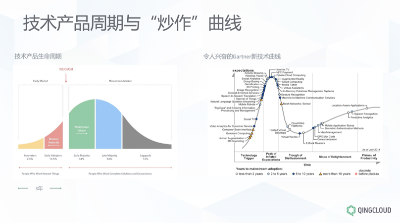 Workly.ai CEO程勇:创业选择赛道还是选择客户?