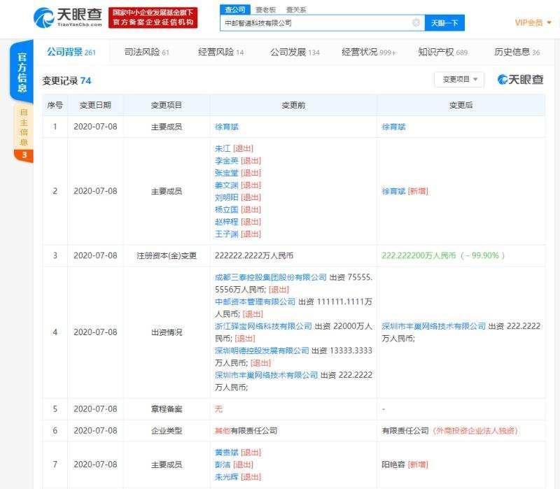 中邮智递科技有限公司注册资本减少至约222万人民币,丰巢全资持股
