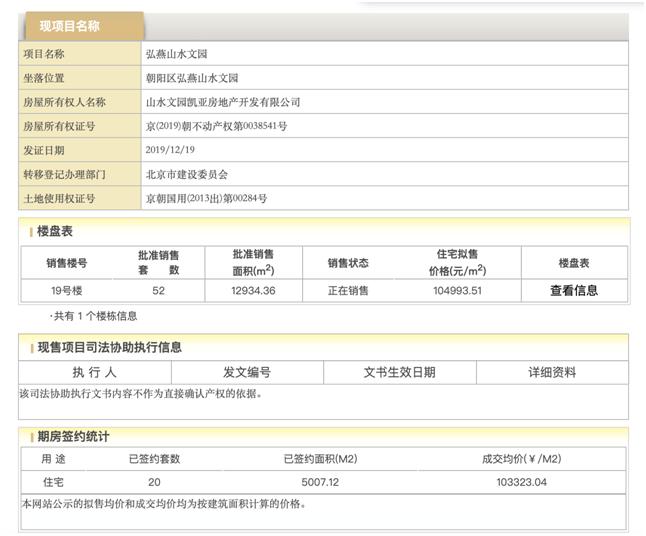 山水文园遭多业主维权:抵押轮盘赌正在北京楼市悄然上演