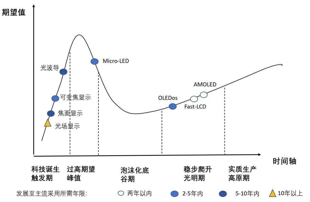 5G时代来临,AR/VR何时迎来第二春? AR 第8张