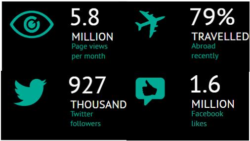 一周内访问量超7000万,BBC如何推动数字化内容创新?
