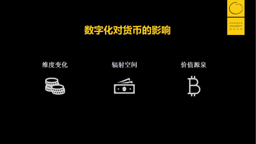 黄奇帆最新演讲:数字化时代的全新数字货币