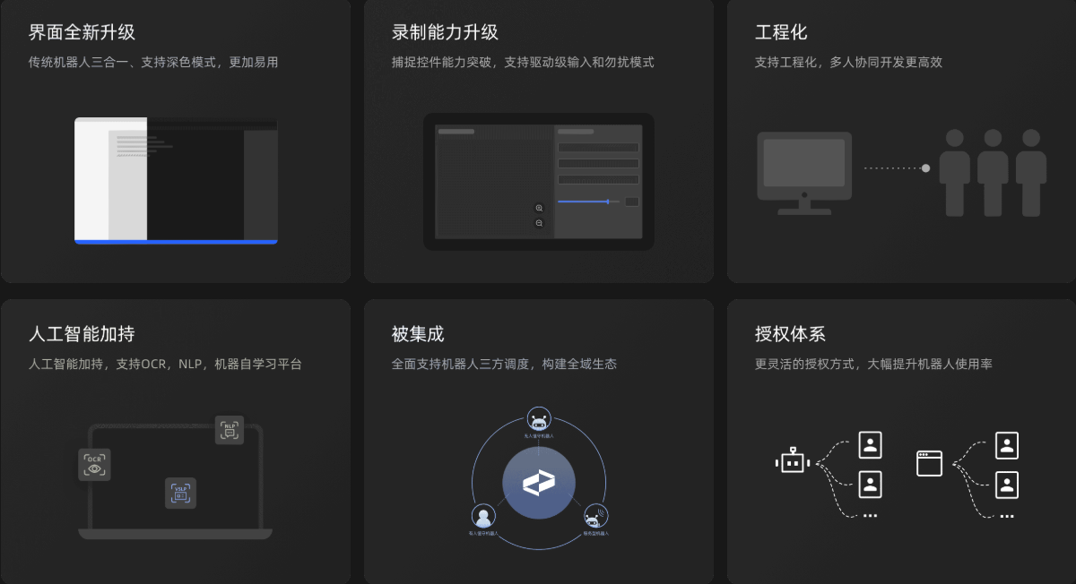 阿里云RPA4.0线上发布会召开,高科技机器人又有新亮点插图(1)