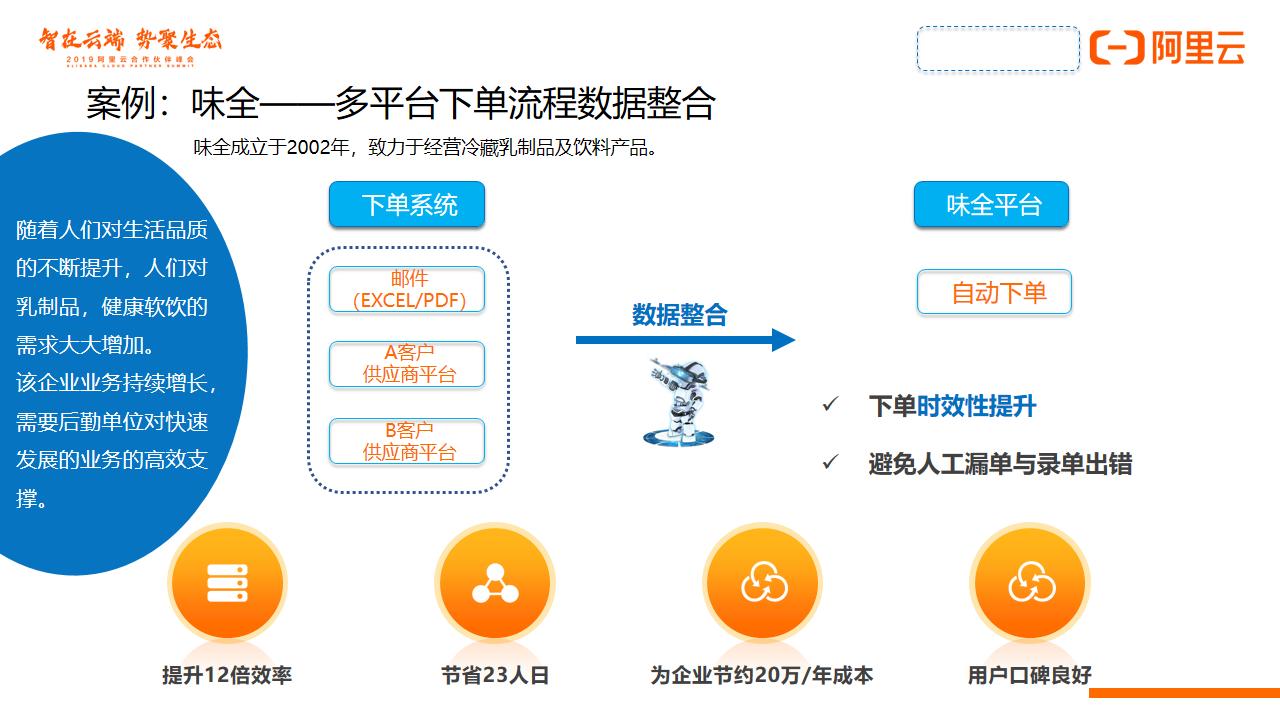 阿里云RPA4.0线上发布会召开,高科技机器人又有新亮点插图(2)