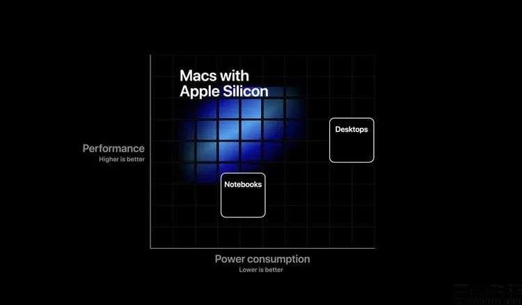 苹果先行、三星跟进,手机融合电脑的时代