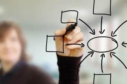 教育行业投资数量骤降,教育创业还有机会吗?