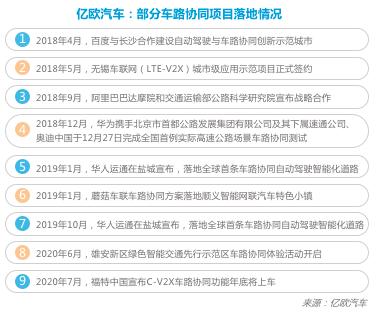 制图人/亿欧汽车商业分析师 杨雅茹