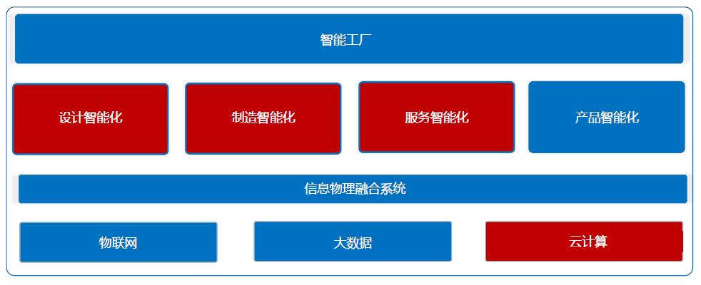 36氪首发|专注搭建垂直领域工业互联网平台,「维拓科技」完成数千万元A轮融资
