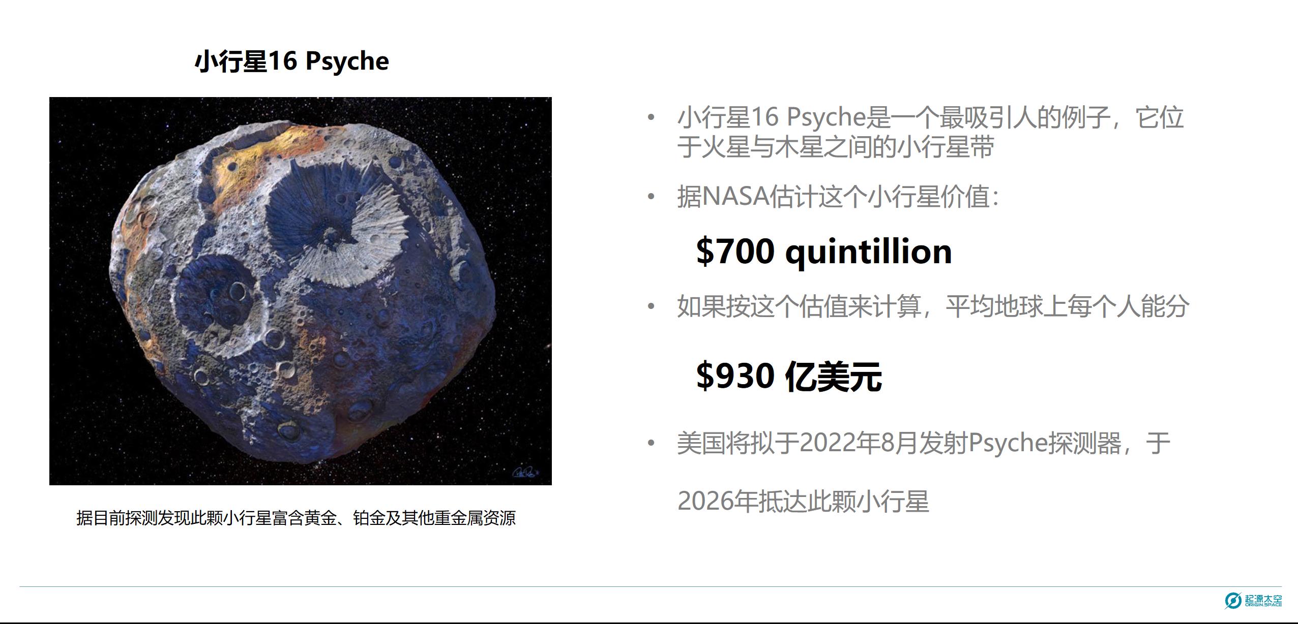 知料|走,上小行星挖金矿,分给每个地球人930亿美元